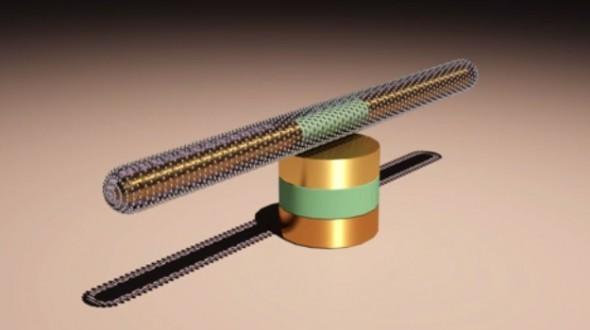 nanomotor-590x330