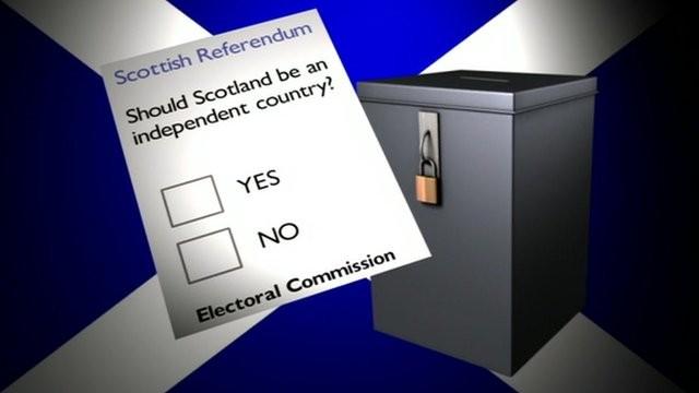 Scottish-Referendum