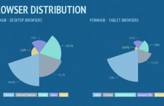 pornhub-browser-distribution-desktop-tablet-640x353