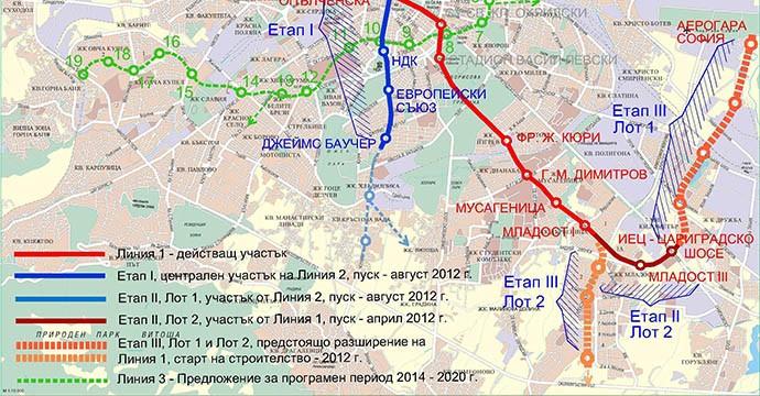 metro Mladost