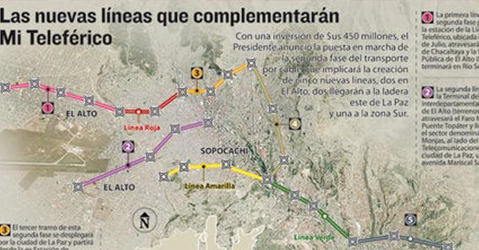 Info-nuevas-lineas-Teleferico_LRZIMA20140715_0018_11
