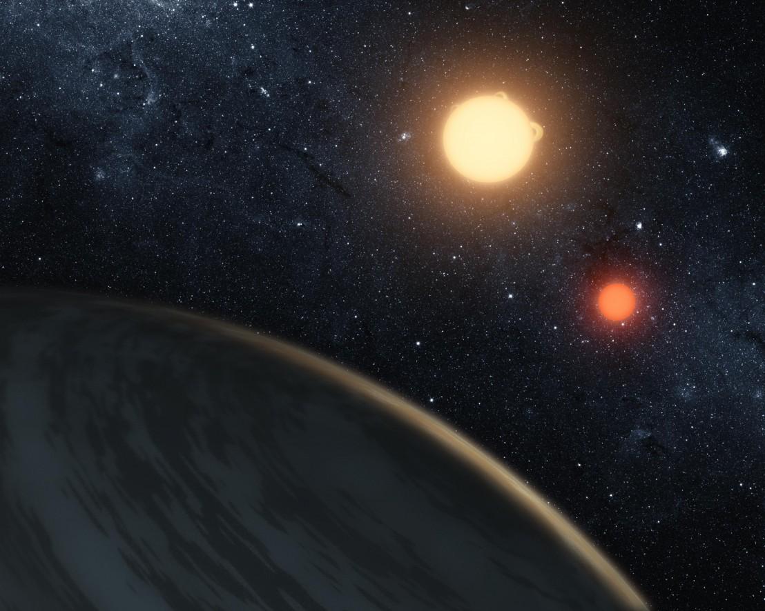 хорокоп, планети