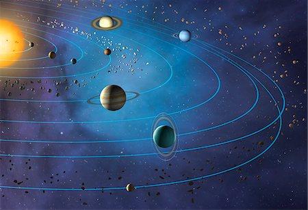 планети, хороскоп, зодии