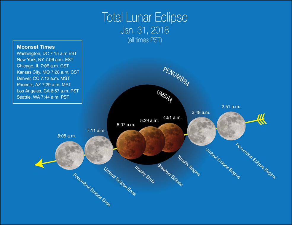 lunar_eclipse_01182018a