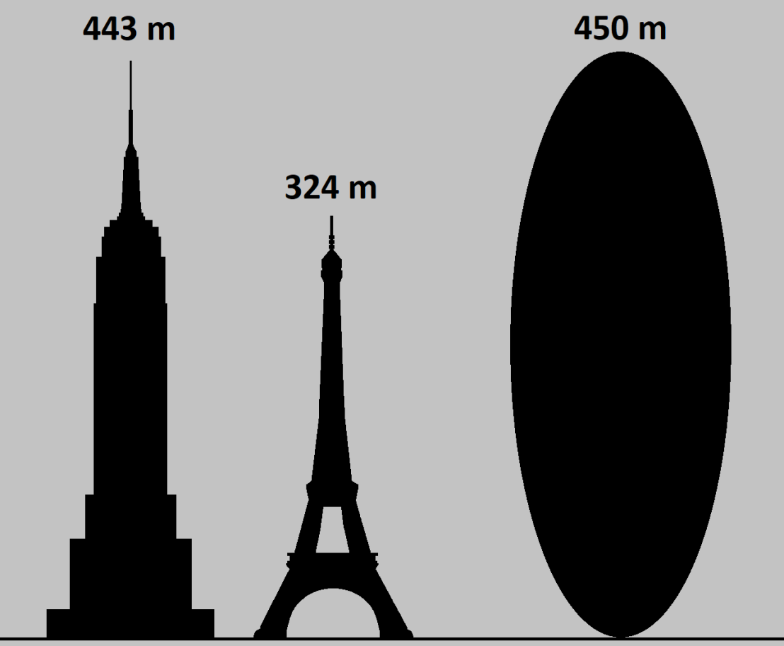 Size_of_Apophis_asteroid